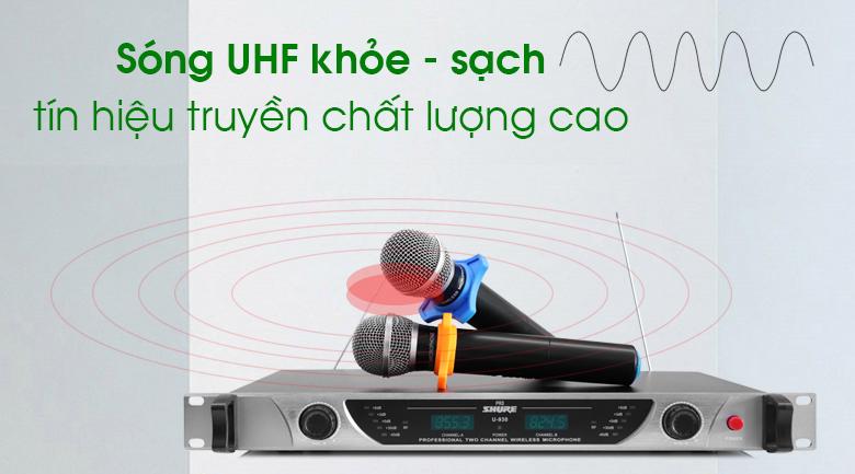 Micro Shure U930 tính năng 2